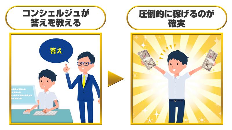 【LINE】W収入テンプレプロジェクトは副業詐欺か検証!泉達也とは