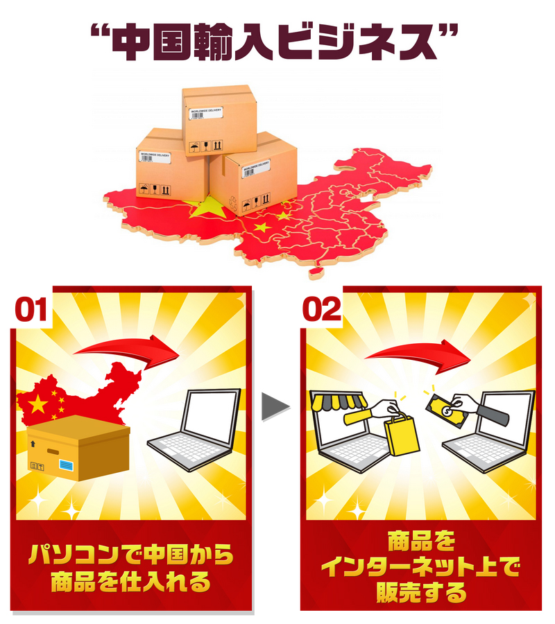 【注意】鈴木正行の在宅自動収入で月収100万円は副業詐欺なの?